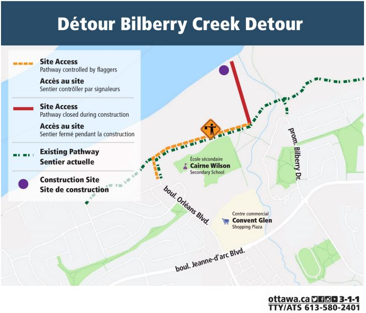 Map showing detour along pathway - information available via calling 311